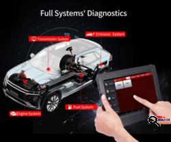 H-Auto-Diagnostics - Մեքենաների Դիագնոստիկա
